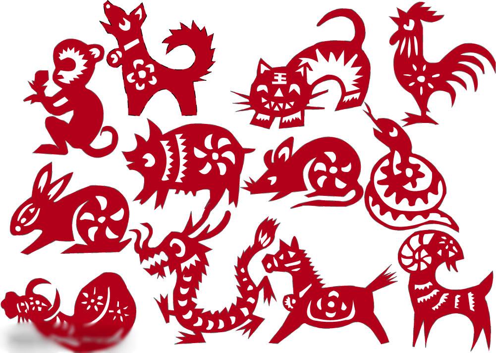 Китайский гороскоп совместимости